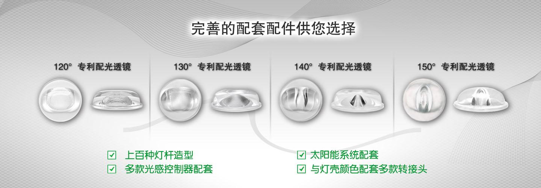 专利LED配光透镜 你值得拥有